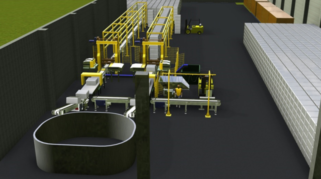 term paper on material handling techniques